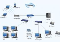 tipos de redes y sus aplicaciones